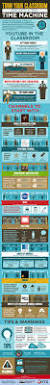 turn your classroom into a time machine infographic classroom