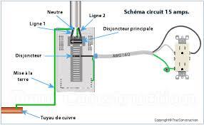 le circuit électricité d une maison