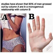 Grossed Out Meme - studies have shown that 90 of men grossed out by column a are in a