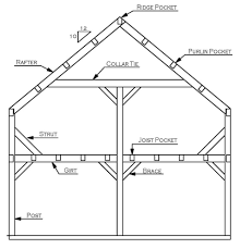 post and beam house plans floor plans post u0026 beam design the typical bent