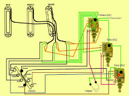 guitar wiring humbucking pickups modifications guitar effects