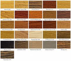 stain colors fabulous floors milwaukee