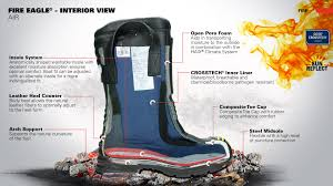 Firefighter Boots Information by Haix Fire Eagle Air Lightweight Structural Bunker Boot