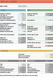 car report template exles budgets office