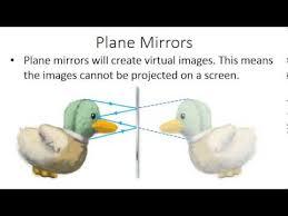 grade 10 optics lesson 5 reflections youtube