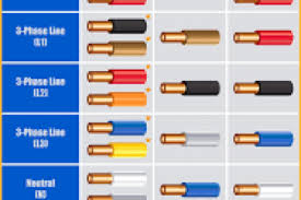 3 phase wire colours nz wiring diagram