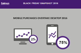 black friday desktop black friday update 75 of traffic coming from mobile devices
