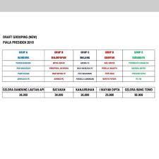Jadwal Piala Presiden 2018 Jadwal Piala Presiden 2018 Masih Dinanti Beredar Bocoran