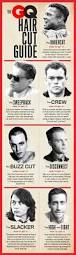199 best men u0027s haircuts images on pinterest hairstyles hair and