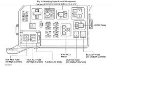 corolla 2004 fuse box diagram toyota corolla fuse box