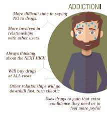 recreational drug use vs addiction what u0027s the difference