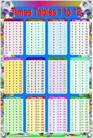 times table poster amazon co uk