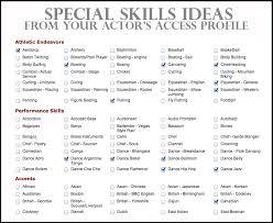 skills for a resume exles communication skills exles on resume exles of resumes