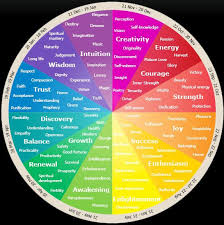 mood colors meanings color moods meanings chic design 6 mood color meanings charts and