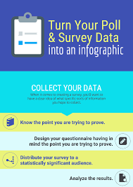 how to make an infographic resume the top 9 infographic template types venngage