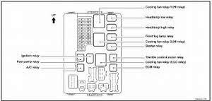 hd wallpapers nissan vanette wiring diagram pdf