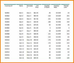 Bar Liquor Inventory Spreadsheet 10 Bar Liquor Inventory Spreadsheet Balance Spreadsheet
