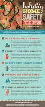 brightnest holiday home safety tips