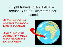 1 Light Second In Miles 28 1 Light Minute In Miles How Far Is Far Ppt Online