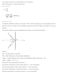 ncert solutions for class 11th physics chapter 5 u2013 laws of motion