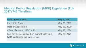 global regulatory outlook 2017 and beyond omtec 2017