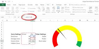 Excel Speedometer Template Chart Excel Tutorial By