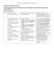 b10 1 plant hormones