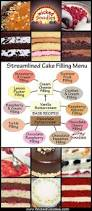 layer cake filling recipes cake filling recipes cake fillings