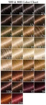 vision hair extensions micro rings at vision hair extensions hair extensions