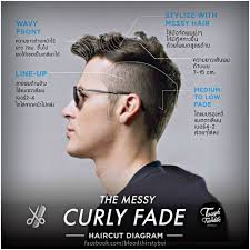 hairstyles put your face on the hairstyle curly fade that barber life pinterest curly haircuts and