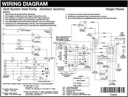 ac house wiring diagram travel trailer inverter wiring diagram