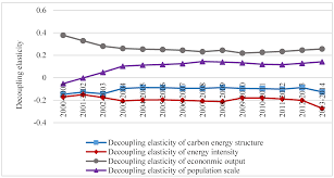 energies special issue energy efficient and sustainable networking