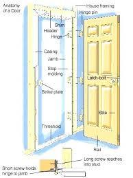 interior door frames home depot home depot to save big bucks on renovations as home depot wood door