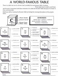 periodic table worksheet for middle periodic table activity worksheets interactive periodic