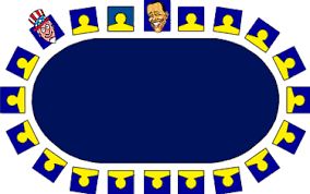 Role Of Cabinet Members Congress For Kids Executive Branch The President U0027s Cabinet