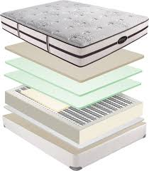 simmons beautyrest elite extra firm mattress