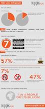 hair loss facts for women toppik uk