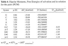 Bond Energies Table Interaction Energies In Non Watson Crick Pairs An Ab Initio Study
