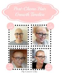 how to grow out hair after cancer post chemo hair growth styling tips lacuna loft