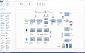 Visio Office Floor Plan Template Promodel Better Decisons Faster