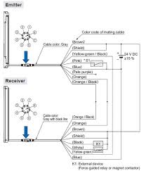 diagram for wiring a light curtain starter wiring diagram