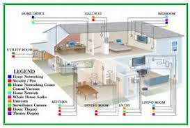 hd wallpapers typical wiring diagram of a house chdwallpaperslovea gq