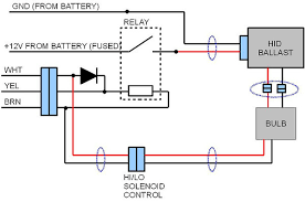 hid h4 moving spot or secondary halogen page 5