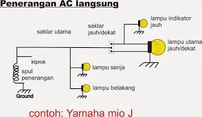 hd wallpapers wiring diagram motor yamaha mio aemobilewallpapersh gq