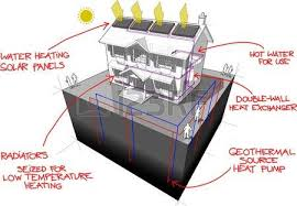 diagram of a classic colonial house with floor heating and ground