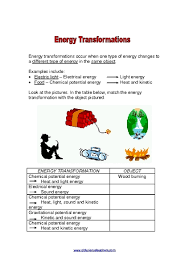 light energy experiments 4th grade energy transformations lessons tes teach