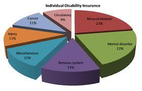 hbf quote car insurance 100 home insurance quote alberta mcfarlane agencies brokers