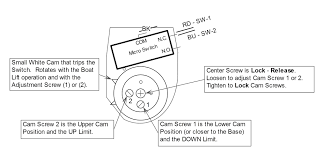 condor pressure switch wiring diagram on download wirning