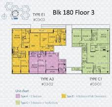 Interlace Floor Plan | floor plans for the interlace condo exclusive the interlace aerial