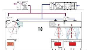Kitchen Ventilation System Design Kitchen Ventilation System Design Padve Club Of Exhaust Sinulog Us